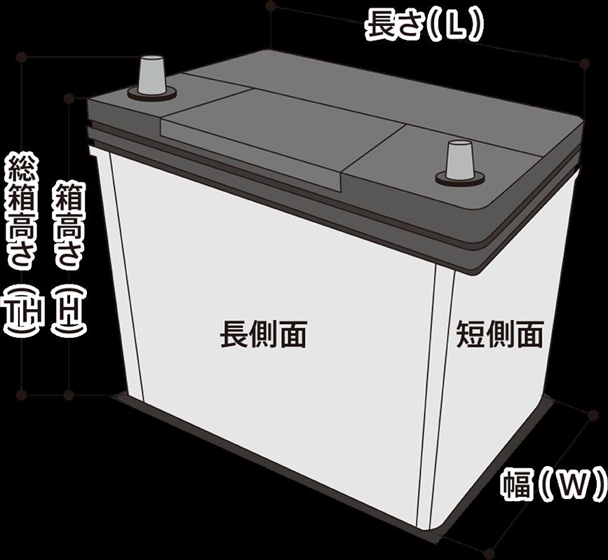 バッテリーの寸法